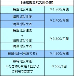 バス料金表